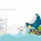 Skytells Connect – التطبيق الأمثل لنجاح عملك الالكتروني